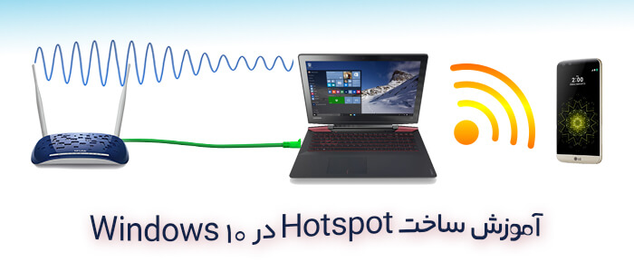 How to create Hotspot in windows10 00