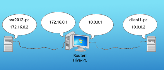 windows router 01
